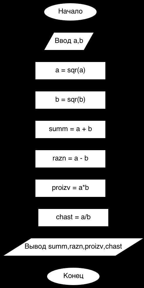 Абрамян c задачник решебник